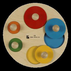 (Hebrew) تطور اللعب والألعاب المكیفة للاطفال (في مرحلة الطفولة المبكرة) الذین یعانون من اعاقة بصریة أو العمى
